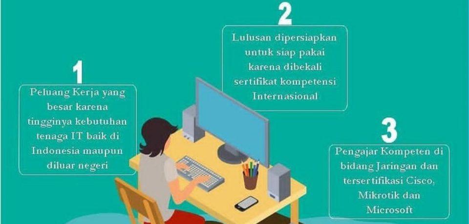 TRKJ: Program Studi Vokasi D4 Milik FTI Dibidang Teknologi